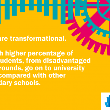 UTCs are transformational